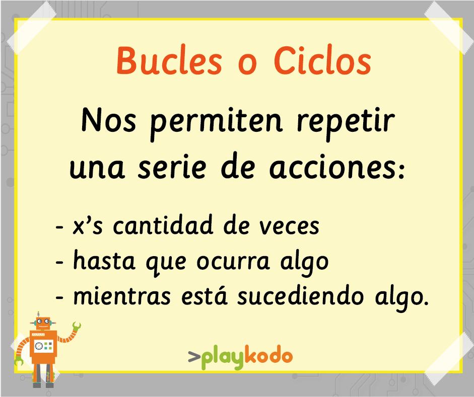 Definicion de un bucle o ciclo en programacion